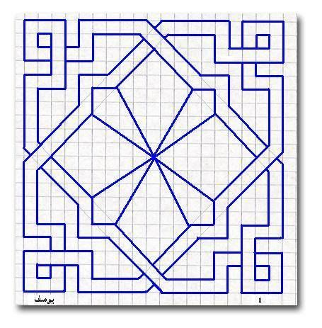 Nice square template - I could add more detail to the centre part...