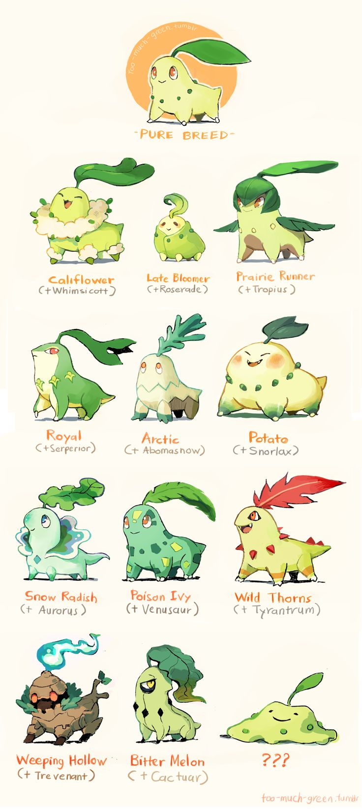 Pokemon Crossbreeds: Chikorita (by too-much-green on tumblr) (if only we could breed pokemon like this: always the same species as the mother, but with traits of the father from the same egg family)