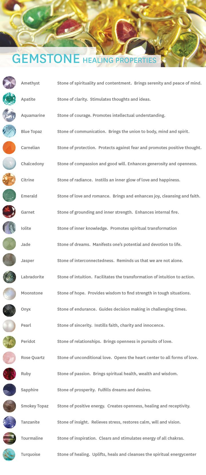 Meaning Of Gemstones - Bing Images