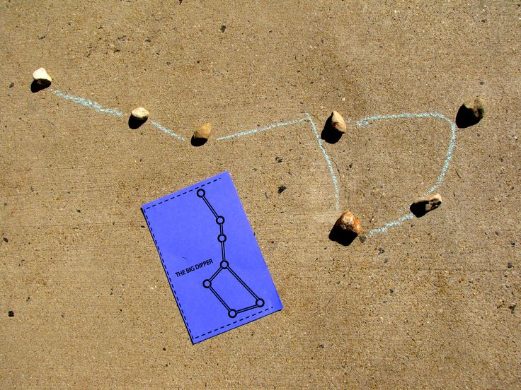 Learning about constellations with rocks and sidewalk chalk.: Chalk Ideas, Sidewalks Ideas, Rocks Chalk, Stars Activities For Kids, Awesome Ideas, Constellations Rocks, Card, Constellations Art, Sidewalks Chalk