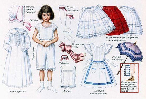 Алиса Лидделл, бумажная кукла-одевалка