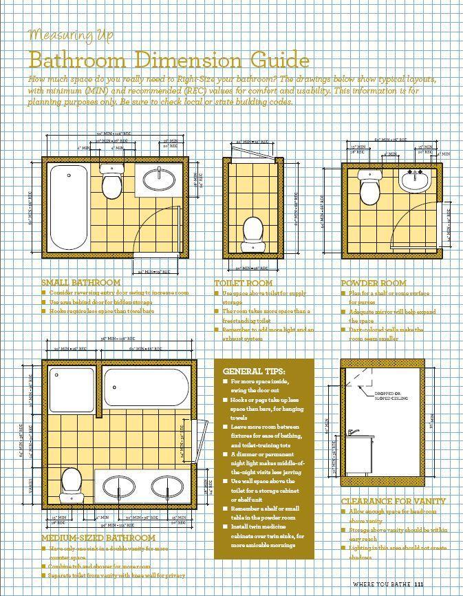 Bathroom layout dimension tips