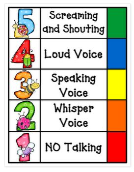 Voice Volume Chart | Love this Voice Volume Chart. Just clip on a clothes pin to remind the ...