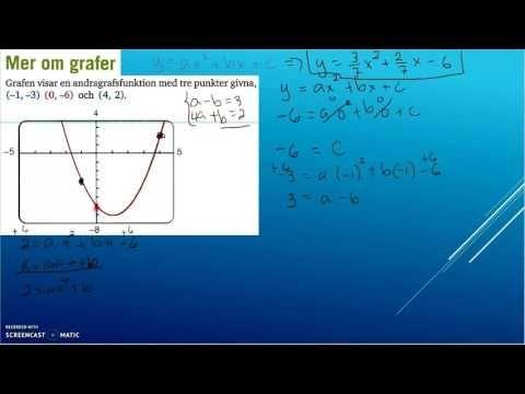Matematik 5000 Ma 2a - Kapitel 2 - Algebra och icke-linjära modeller - M...