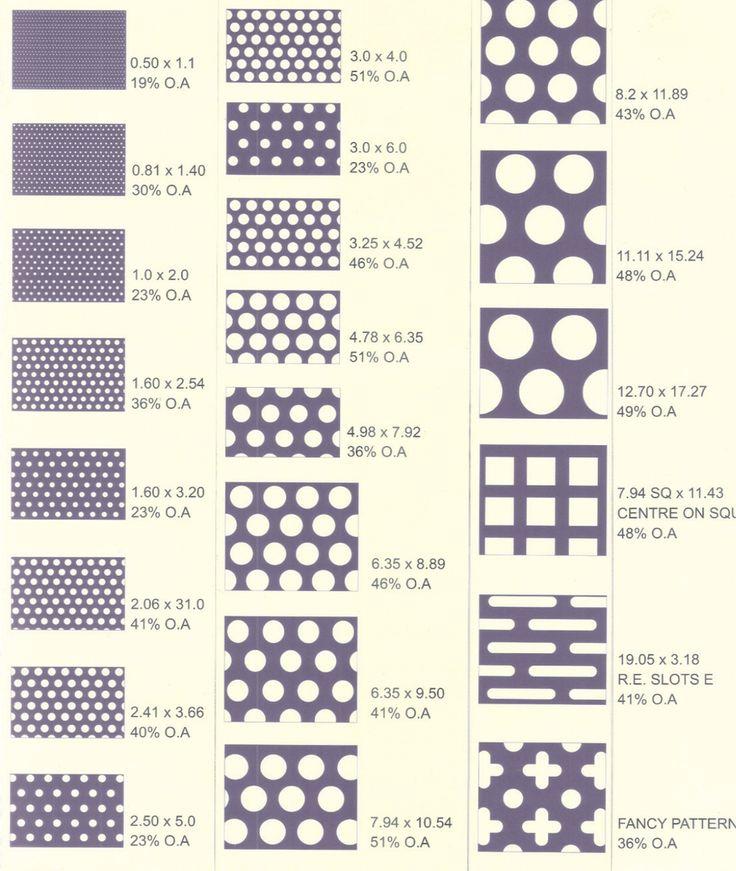 M s de 25 ideas incre bles sobre lamina perforada en - Chapa metalica perforada ...