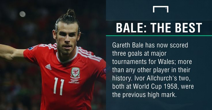 Gareth Bale: Wales star breaks 58-year-old record at Euro 2016   Goal.com