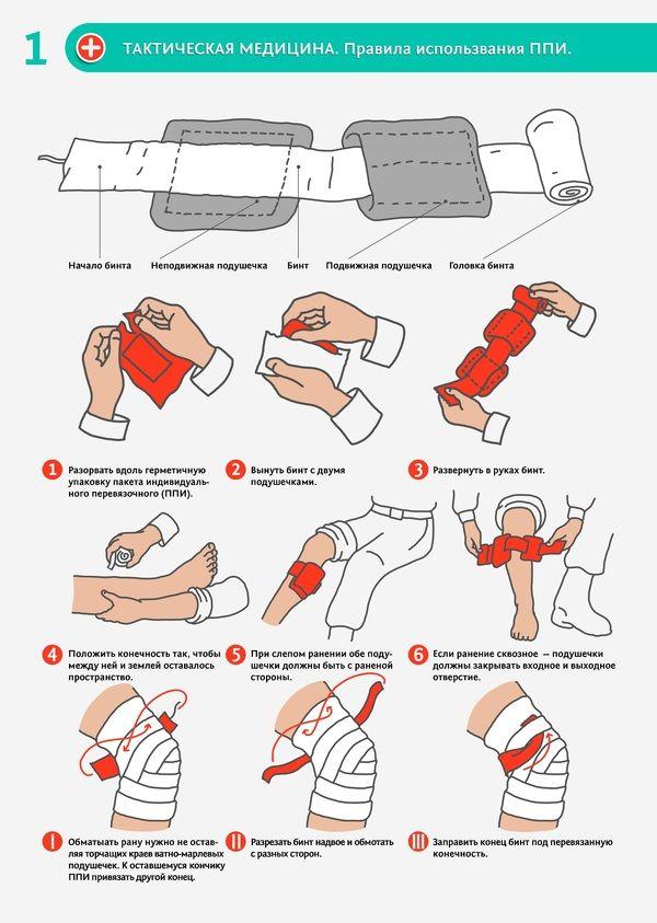 Правила оказания первой медицинской помощи инфографика, первая помощь, длиннопост