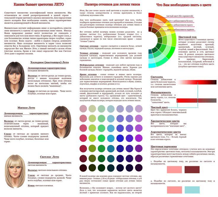Уроки стиля для цветотипа Лето
