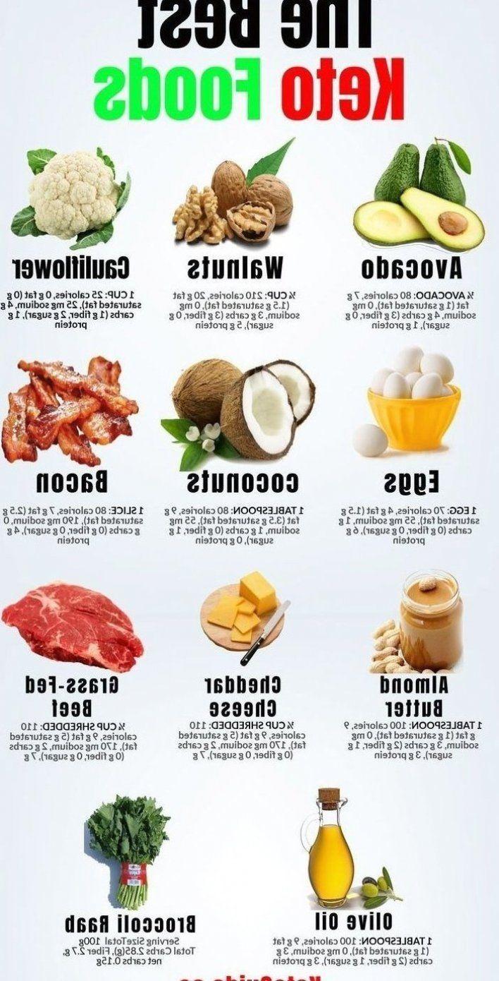keto diet food colors