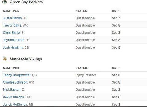Vikings vs Packers Live Stream  more :: http://vikingsvspackerslivestream.com/vikings-vs-packers-live-stream/