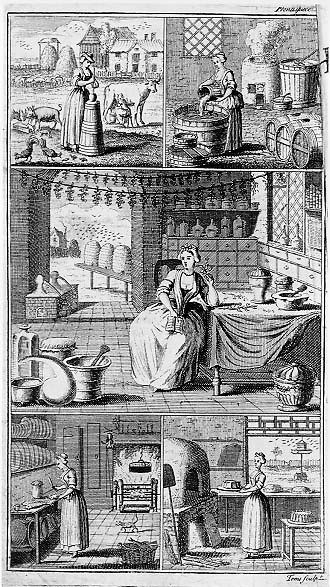 """Engraved frontispiece of """"Dictionarium Domesticum,"""" Nathan Bailey, 1736.  This shows the tasks of a dairymaid."""
