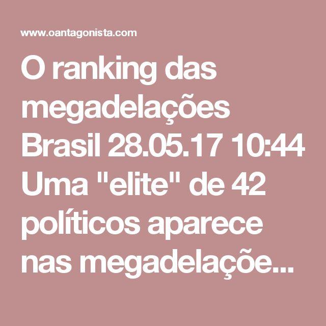 """O ranking das megadelações  Brasil 28.05.17 10:44 Uma """"elite"""" de 42 políticos aparece nas megadelações da Odebrecht e da JBS, segundo o Estadão. Eles """"teriam recebido, em conjunto, cerca de R$ 1,2 bilhão em propinas e contribuições oficiais de campanha, segundo os depoimentos dos delatores. O dinheiro teria sido usado pelas empresas para comprar influência ou como contrapartida por benesses recebidas do setor público"""". O Antagonista organiza, com base nas informações do jornal, o ranking dos…"""