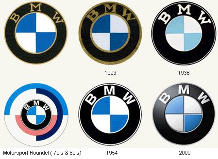 Fundado en 1913, es bautizado BMW en 1917: Bayerische Motoren Werke (Fábrica de motores en Baviera). En su origen fue una marca de construcción motores de avión y su logo representa una hélice de avión girando mirándolas de frente. Los colores proceden de la bandera de Baviera. Su logo ha cambiado muy poco en casi un siglo de existencia.