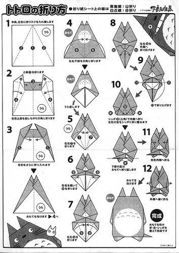 totoro-origami-instructions by andre avelas, via Flickr