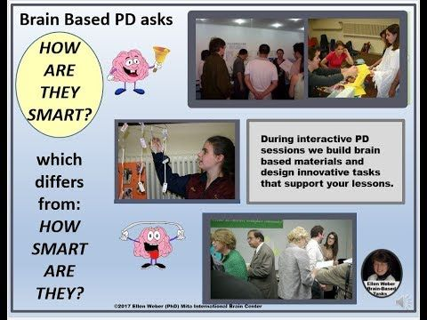 Looking for PD? http://www.brainleadersandlearners.com/2-footed-question/looking-for-pd-on-brain-based-tasks-for-learners-and-leaders/ What if our students unleashed hidden and unused intelligences    Brain ...