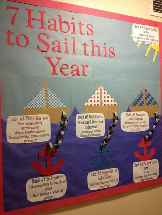 7 habits bulletin board ideas school bing images for 7 habits decorations