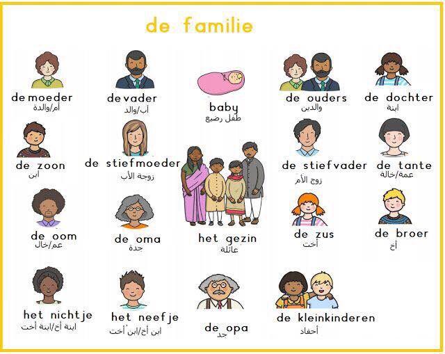 De familie