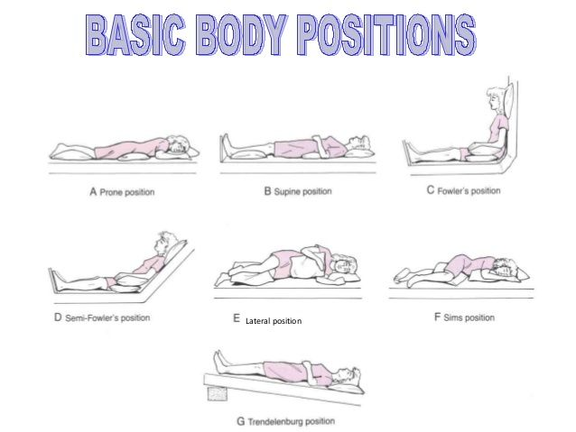 Image result for fowler position