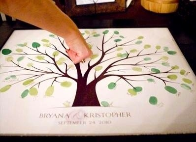 I love this idea for a family tree. Thumb print with their name signed next to it.