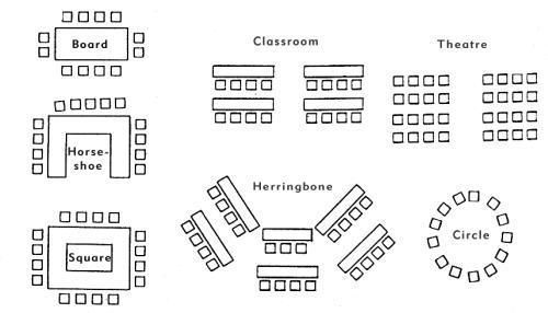 Innovative Classroom Seating Arrangements ~ Best anthropology images on pinterest anthropologie