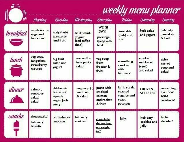 slimming world weekly meal plan - Google Search