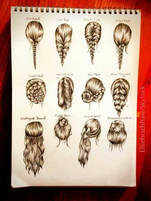 Not only is this a guide for doing your hair, but also for drawing them.