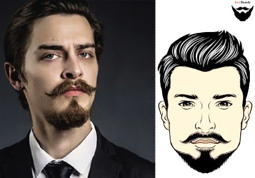 Nice Types Of Famous Goatee Beard Styles With Popular Goatee Styles Chart