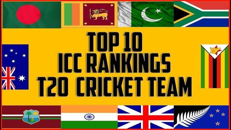 Top 10 T20 Cricket Teams with ICC Ranking 2018   T20 Cricket Teams with ...