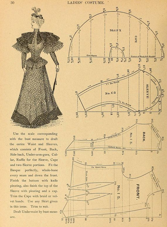86 VICTORIAN COSTUME PATTERNS Design Your Own di HowToBooks