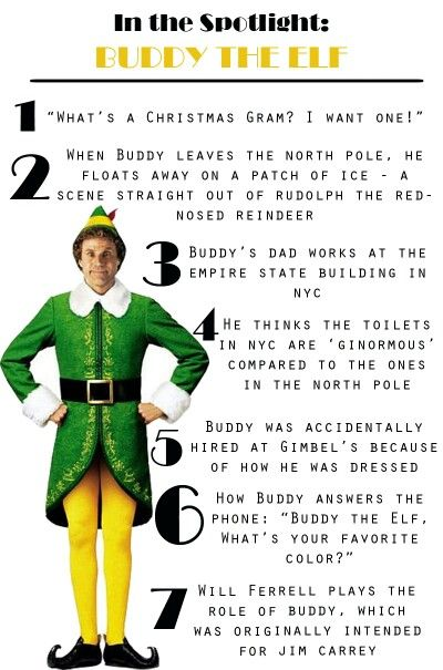 I Did Not Know That Jim Carrey Would Play Buddy The Elf.