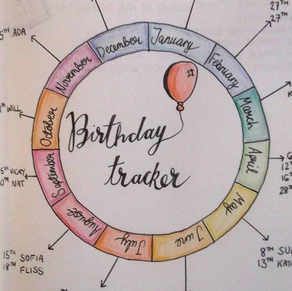 Calendar Wheel & Inspirations – Bullet Journal