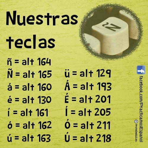 Una ayuda para los teclados extranjeros de Windows sin las letras y caracteres del español.