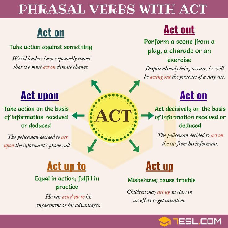 phrasal prepositions with meanings and example pdf