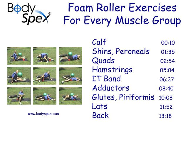 86 best sunrise massage therapy services images on pinterest as stated in bodyspex foam roller exercises also known as self myofascial fandeluxe Gallery