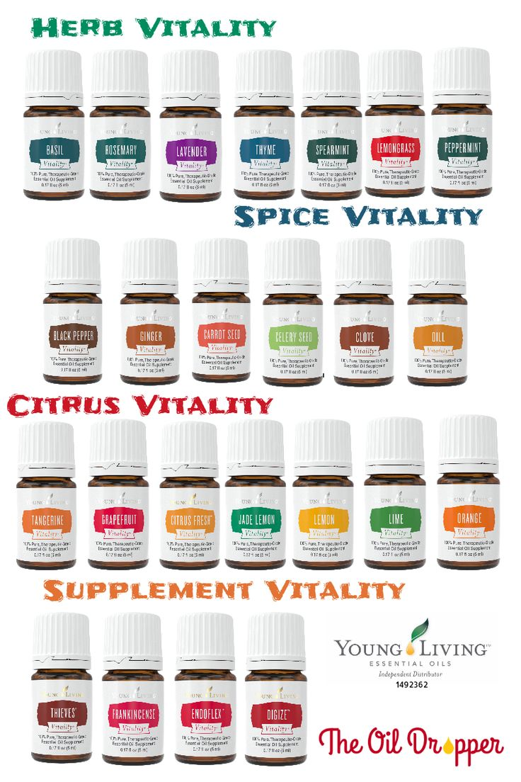 The New Vitality Collection for supplement use by Young Living. www.theoildropper.com