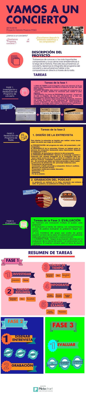 "Infografía resumen de mi Proyecto ""Entrevista a compositores"" Copy | @Piktochart Infographic"