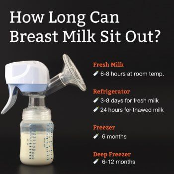 How long does food stay in breast milk
