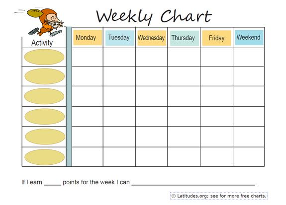 1000+ ideas about Weekly Behavior Charts on Pinterest | Behavior ...