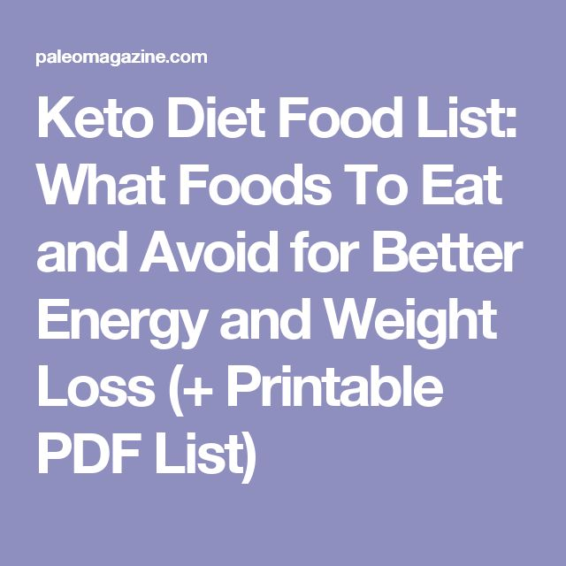 Keto Diet Food List: 221 Foods to Boost Energy (+ Printable Cheat Sheet) | Keto diet foods, Keto ...
