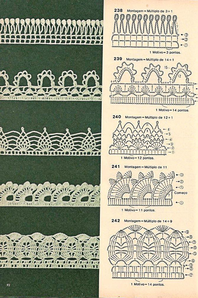 Coisas da Léia: Bicos de Crochê com Gráficos