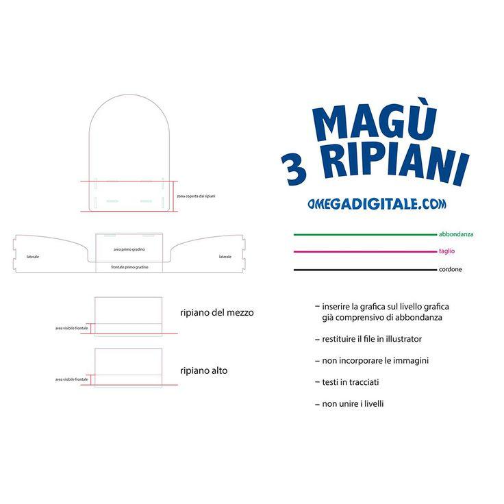 Template preparazione grafica Magù