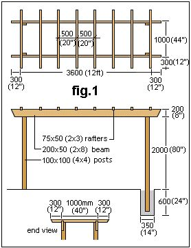 Pergola Free Plans Pergola Free Plans So You Want To Build Your Own Pergola  See How We Easily Built Our Very Own Timber Framed Pergola To Create A  Beautiful ...