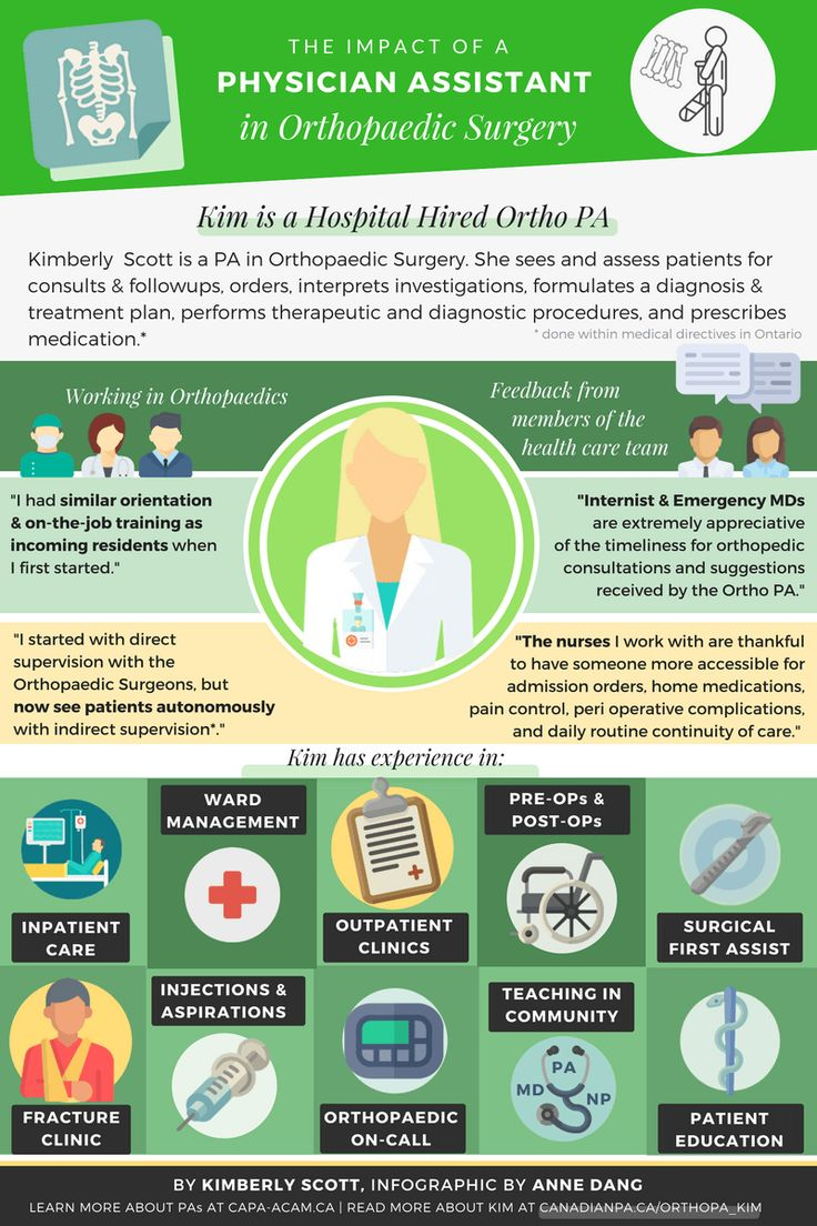 Day in the Life of an Orthopaedic Surgery PA Infographic
