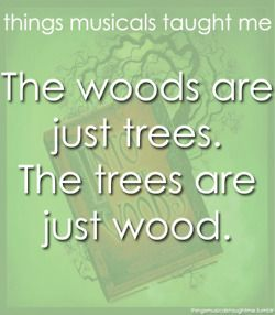 The Woods Are Just Trees. The Trees Are Just Woods.