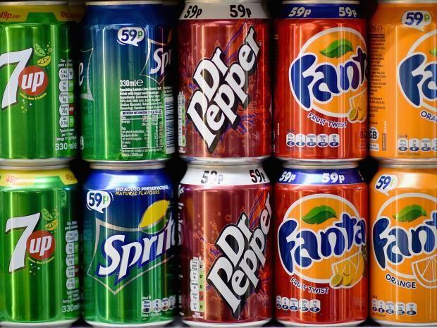 How Coca-Cola influence Customer Behavior?