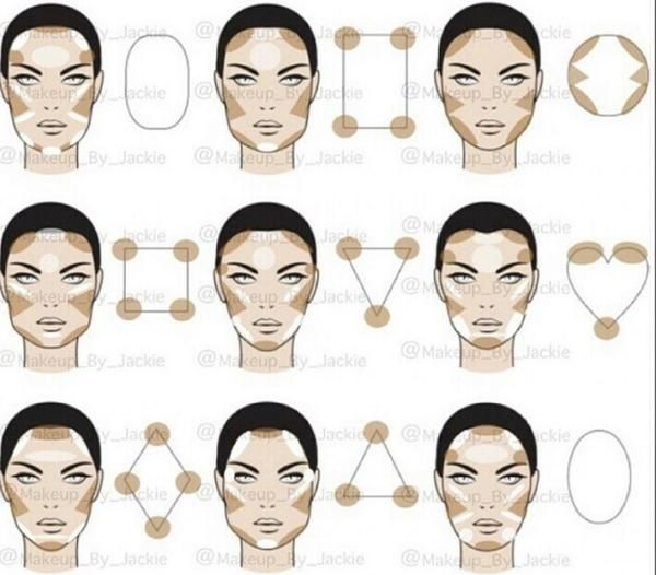 contouring for different face shapes - Google Search
