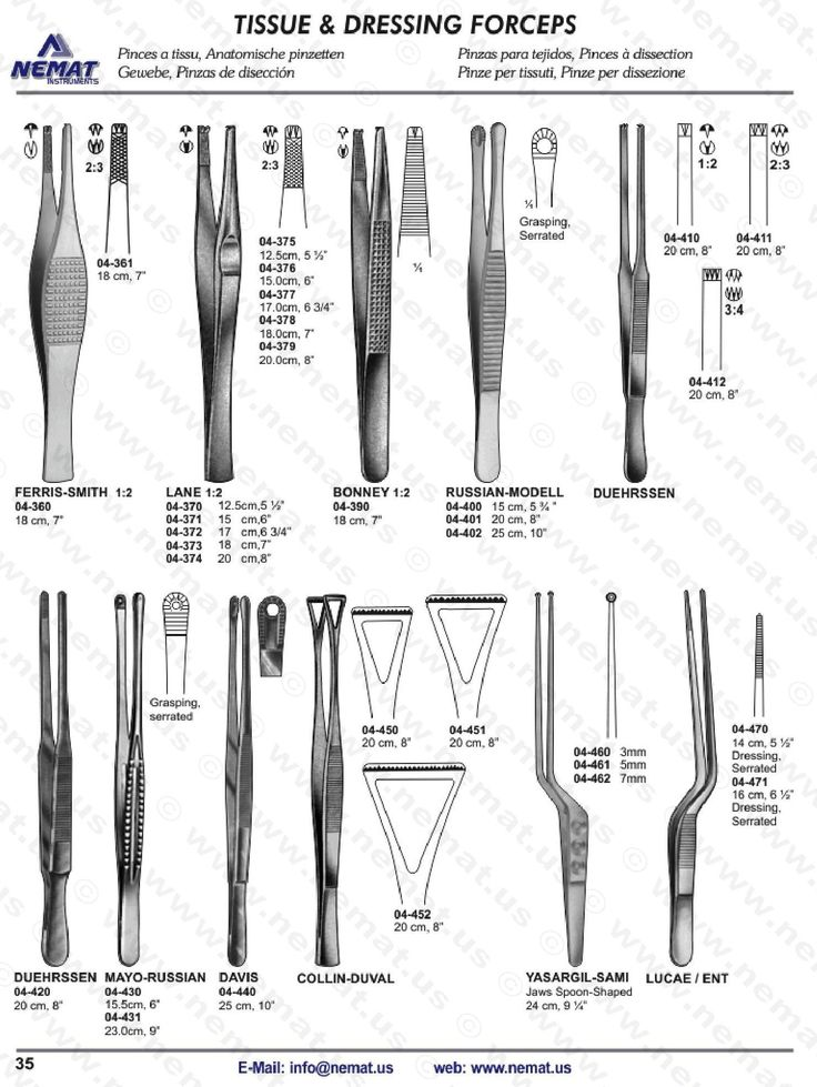 TISSUE AND DRESSING FORCEPS | E-Catalog Surgical Instrument | Surgical…