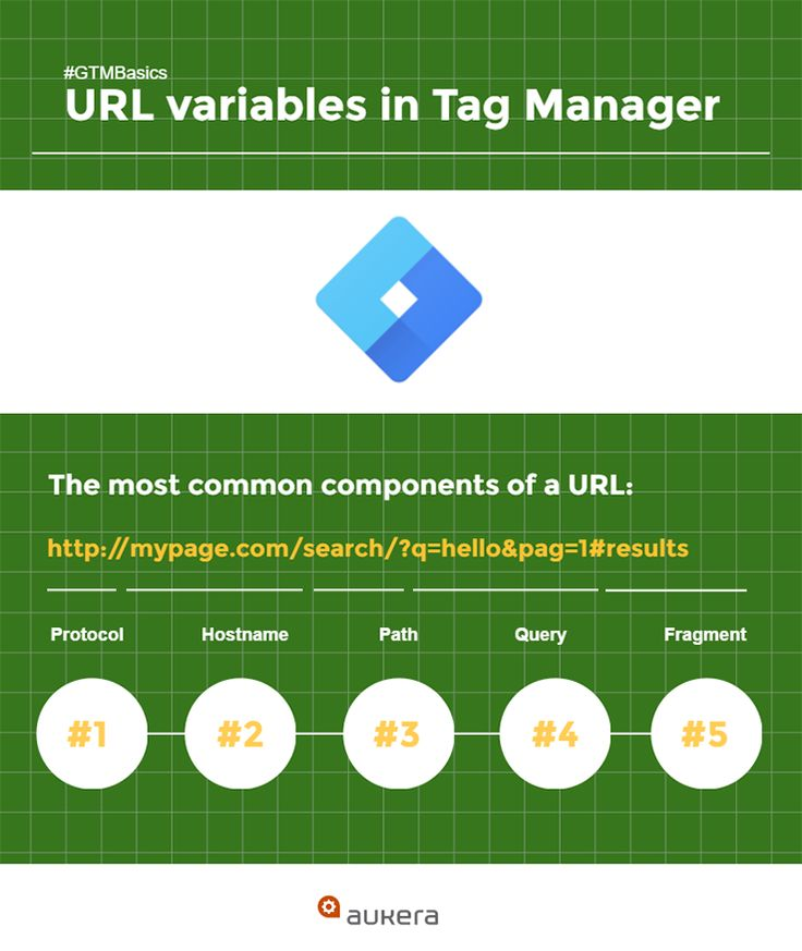 Heres How to Generate and Insert Rel Canonical with Google Tag Manager Read more on our blog MAN Digital MAN Digital Wordpress Blog