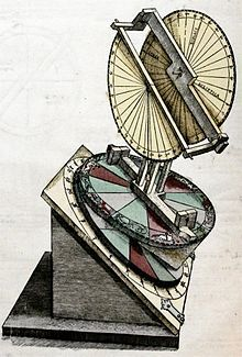 A torquetum: a medieval astronomical analogue computer, designed to take and convert measurements made in three sets of coordinates: Horizon, equatorial, and ecliptic. #history #astronomy #mathematics