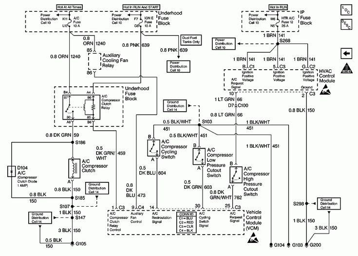 Unique Wiring Diagram Ac Blower Motor #diagram #